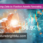 Using Data to Position Assets Favorably